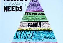Comportement / Tout ce qui touche à l'individu, au moi, aux comportements, à la personnalité.