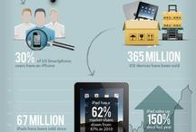 Planning & Social Media [Infografics] / by Rodrigo Ribassis