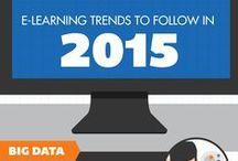 eLearning Trends / by Mia Matthews