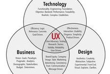 PM/UI/UX infographic / UI/UX infographic