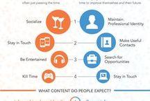 Social Media/Marketing/Business