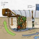 Food production, acuaponics and more / Sobre producción alimentos en sistemas acuapónicos y otros sistemas