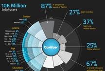 Infographics - Twitter