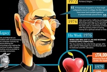 Infographics - Public Relations