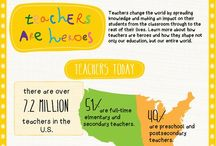 Understanding Teachers and Teaching