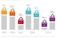 Municipales 2014 / Toutes les infographies de TNS Sofres sur les élections Municipales 2014