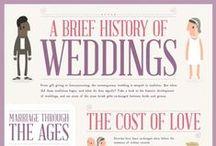 Dream Wedding Planning / Wedding planning, tips, advice