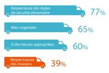 """Transports / Toutes les infographies """"Transports"""" publiées par TNS Sofres."""