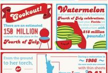 Infographics We Love! / Factual, interesting or just plain FUN infographics we love!