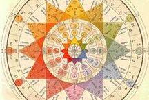 Posvátná geometrie a kabala