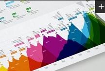 Infographics / Infographics & Cheatsheets