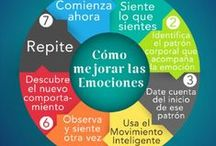 Psicología / Pretende ser un muestrario de temas claves del comportamiento humano y de algunos proceso mentales