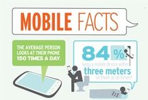 Mobile Mania! / Mobile Marketing antics and advice. A technology on the rise and a platform used by everyone, everywhere, nearly every minute of every day!