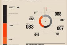Infographic / Designing with data