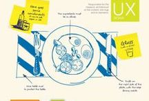 UX Design 101 / UX tools and tips