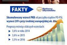 Kaczyński potyka się o fakty / Nieścisłości, półprawdy, a wreszcie kłamstwa - to narzędzia, którymi z chęcią posługuje się w debatach Jarosław Kaczyński. Nie wytrzymują one jednak zderzenia z rzeczywistością.