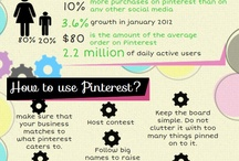 Infographics & Co / Learning new things