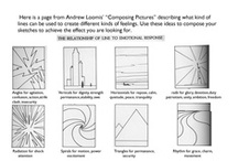 Art reference (Non-specific) / General art tutorials and tips and reference