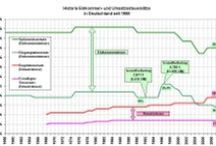 Info-Graphiken
