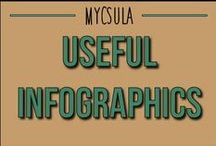 Useful Infographics / by myCalStateLA