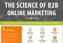 B2B Online Marketing