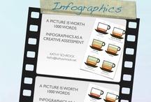 Videos on education