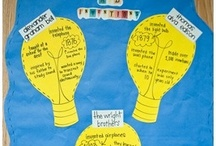 Social Studies: Inventions & Inventors / Invention & inventor resources -- articles, lessons, ideas