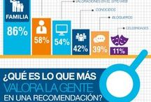 #InfografíasPublicar / Las mejores #infografías sobre Marketing para Pymes.