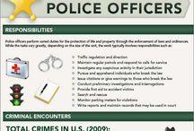 Career: Criminal Justice Degree Jobs