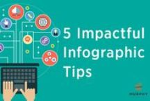 Communications / Murphy Research's tips on best communications practices in marketing from creating infographics to what questions to ask before you start a new marketing research project.