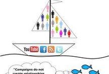 Social Media/Marketing/Web Stuff