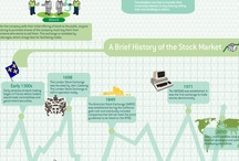 Investing 101 Infographics / Infographics covering stocks, IPOs, investors, investments and everything in between / by Kapitall
