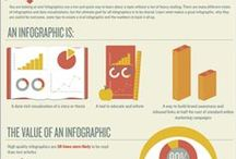Infographics / Infographics are a fun and quick way to learn about a topic without a ton of heavy reading.