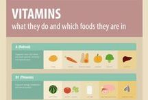 Infographics / Interesting infographics -- mostly about food or nutrition or wine!