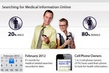 Health 2.0 / Painel que visa reunir infográficos relevantes para empreendedores do mercado de Digital Health.