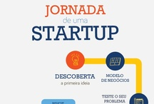Cultura startup
