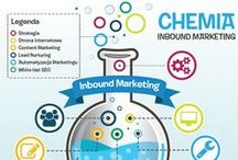 Infografiki - Inbound i Content Marketing / W jaki sposób prowadzić skutecznie marketing internetowy czyli informacje na temat Content i Inbound Marketingu.