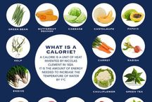 Tips med mad