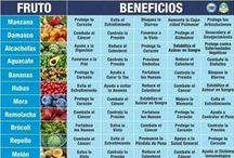 Las propiedades de las plantas medicinales / MEDICINA NATURAL / by Ana Maria Rivero