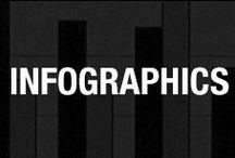 ♦ Infographic ♦