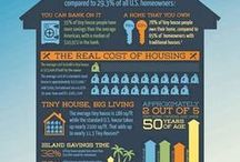 Austin Real Estate Infographics / by Jason Heffron, REALTOR®