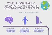 Proficiency Infographics