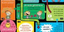 Éducation et troubles d'apprentissage / Des ressources éducatives pour les enfants, les parents et les enseignants. De l'information sur les troubles d'apprentissage et de l'inspiration pour nourrir l'estime des enfants et des parents. Dyslexie | Dyspraxie | TDAH | Trouble de l'attention | Dysgraphie | Dysorthographie | Dyscalculie