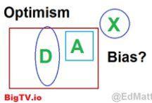 Optimism Bias / Ed Matts talks to Sverre Nilsen about Optimism Bias