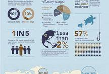 Infographics   インフォグラフィックス / Infographics インフォグラフィックス