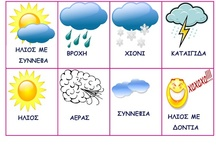 weather - weather boards