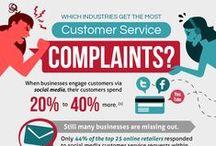 Customer complaint