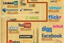 SMM и PR в картинках / На этой доске мы собираем интересные картинки, диаграммы, схемы по теме SMM, PR и интернет маркетинге в целом. Добавляйте доску себе, присоединяйтесь и будем развивать эту тему вместе! :)