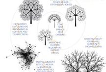 Design Thinking / Design Thinking Tools