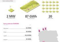 TAURON Polska Energia S.A.